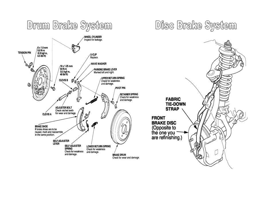 Brake system service traction control fremont ca