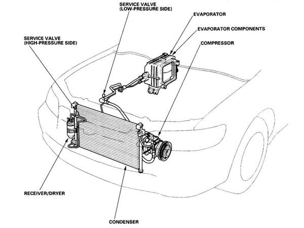 car Air Conditioning repair service fremont ca