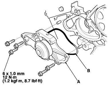 car water pump replacement frement ca